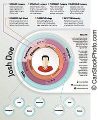 Cool modern curriculum vitae resume design
