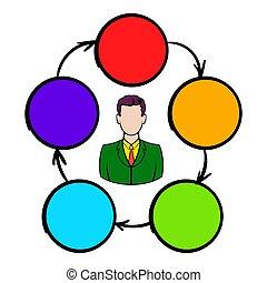 coopération, icône, association, collaboration