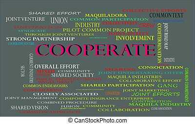 Cooperate industrial business word cloud vector illustration...