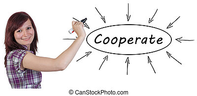 Cooperate - young businesswoman drawing information concept on whiteboard.