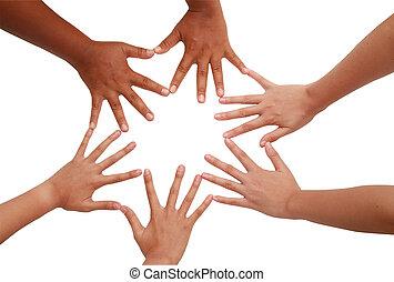 coordenação, mão