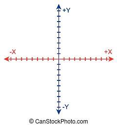 coordenada, sistema cartesiano, vetorial