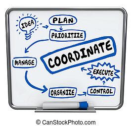 Coordinate Work Job Task Project Workflow Diagram Managing...