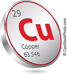 copper element