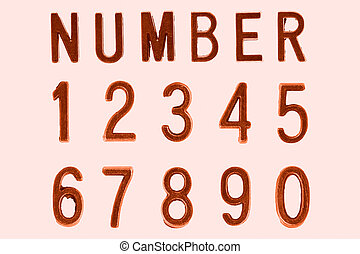 Copper Font Number 1 to 0, Retro style font face or Font type