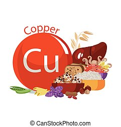 copper. Food sources. Food products with the maximum copper....