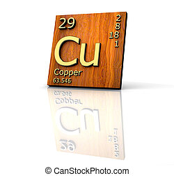 Copper form Periodic Table of Elements - wood board - 3d...