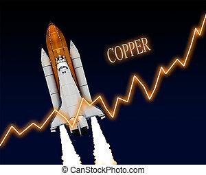 Copper Stock Market