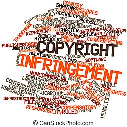 Copyright infringement - Abstract word cloud for Copyright...