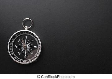 copyspace, kompass