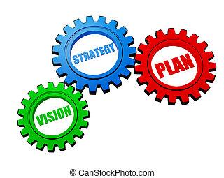 cor, estratégia, visão, engrenagens, plano