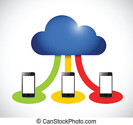 cor, smartphone, connection., nuvem, computando