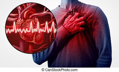 coração humano, ataque