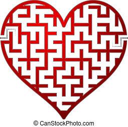 coração, labirinto