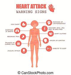 coração, mulher, doença, ataque