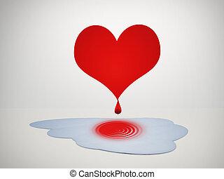 coração sangramento