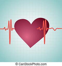 coração saudável, cardiograma