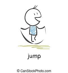 corda, pular