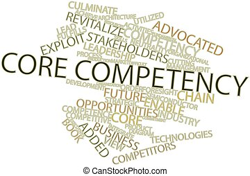 Core competency - Abstract word cloud for Core competency...