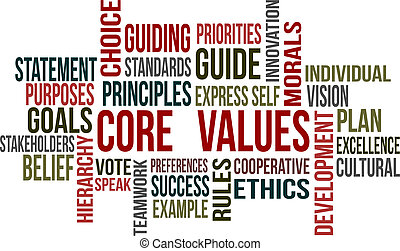 A word cloud of Core value related items