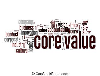 Core value word cloud