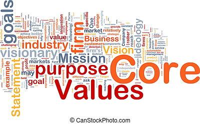 Core values background concept
