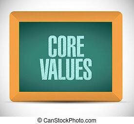 core values board sign illustration design