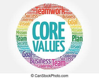 Core Values circle word cloud, business concept