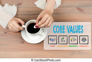 Core Values. Coffee cup top view on wooden table background.