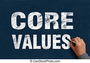 Core Values - Businessman is writing Core Values text on...