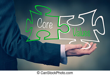 Core Values - A Businessmans hand holding the words Core...