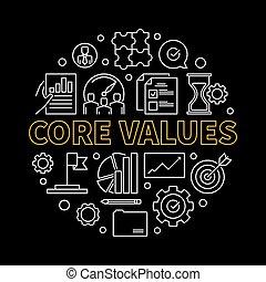 Core Values vector round concept linear illustration