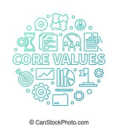 Core Values vector round modern outline illustration