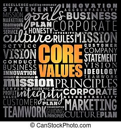 Core values word cloud collage