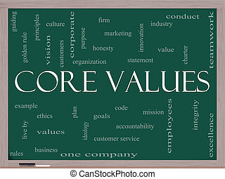 Core Values Word Cloud Concept on a Blackboard