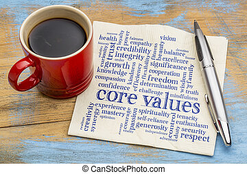 word cloud of possible core values on a napkin with a cup of coffee