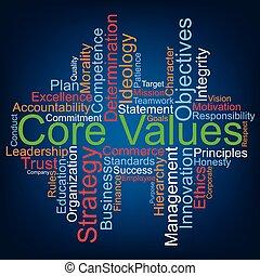 Core Values word cloud, vector
