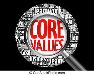 Core Values word cloud with magnifying glass