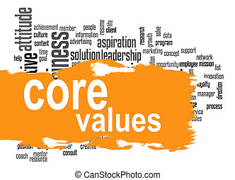 Core values word cloud with yellow banner