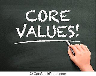 core values words written by hand on blackboard