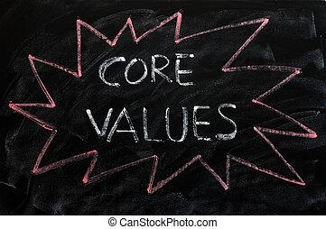 Core values written on a blackboard