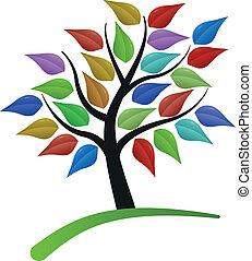 cores, árvore