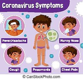 corona, sintomas, vírus, mostrando, diagrama, diferente