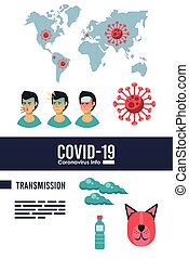 corona virus infographic with symptoms