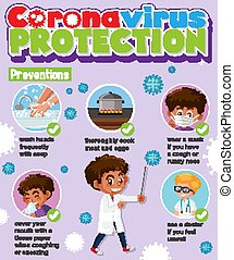 Corona virus protection infography illustration