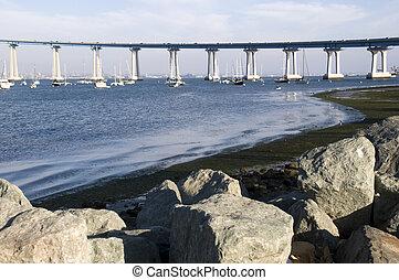 Coronado Bridge in California