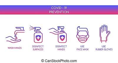 coronavirus, 防止, covid, 19
