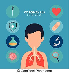 coronavirus 2019 ncov poster with avatar and medical icons