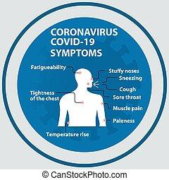 Coronavirus 2019-nCoV symptoms. Infographic elements. Protective measures. Pneumonia disease. Blue background.