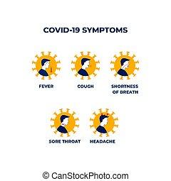 coronavirus 2019-ncov symptoms